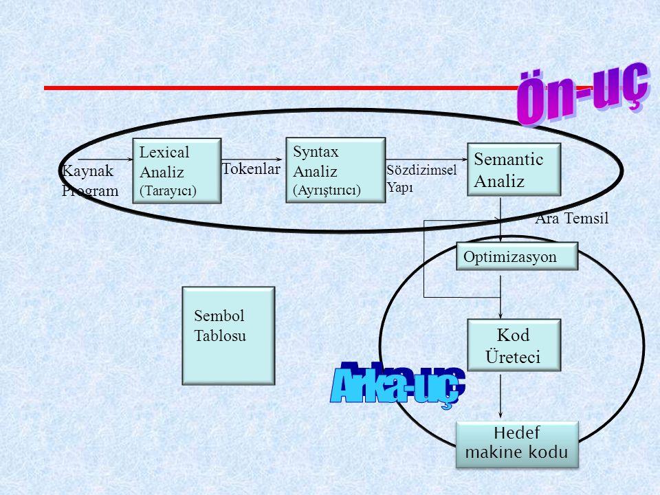 Ön-uç Arka-uç Semantic Analiz Kod Üreteci Lexical Analiz (Tarayıcı)