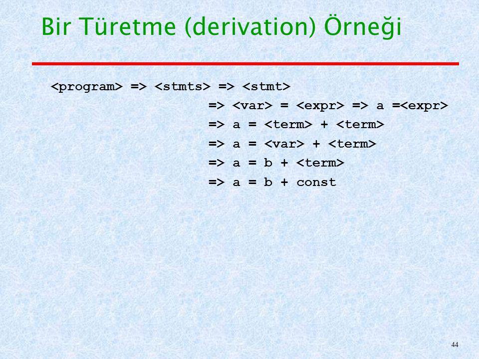 Bir Türetme (derivation) Örneği