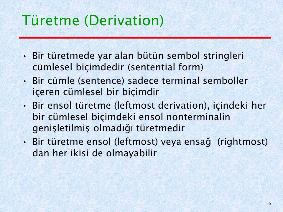 Türetme (Derivation) Bir türetmede yar alan bütün sembol stringleri cümlesel biçimdedir (sentential form)