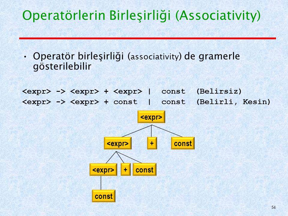 Operatörlerin Birleşirliği (Associativity)