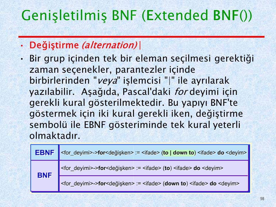 Genişletilmiş BNF (Extended BNF())