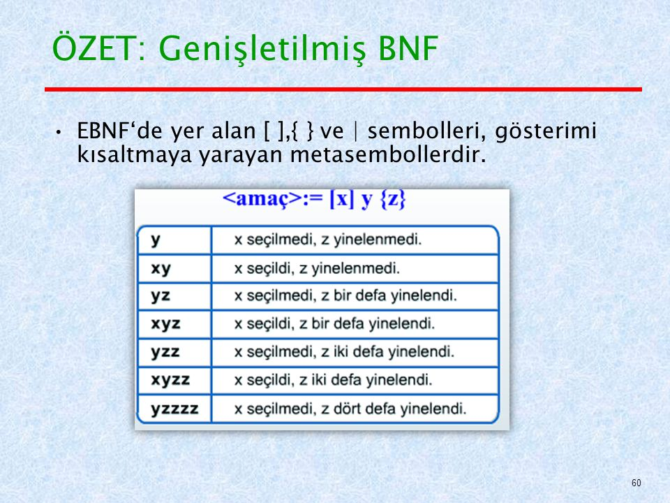 ÖZET: Genişletilmiş BNF