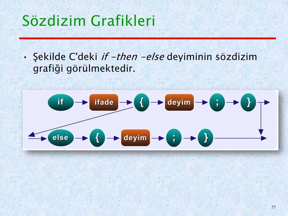 Sözdizim Grafikleri Şekilde C deki if -then -else deyiminin sözdizim grafiği görülmektedir.