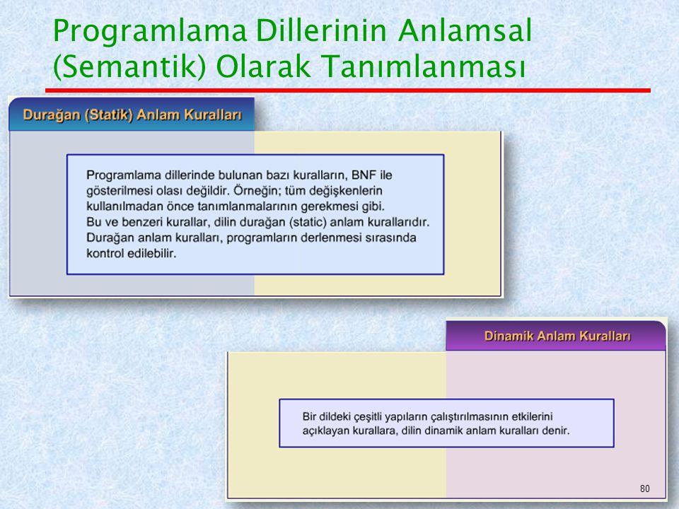 Programlama Dillerinin Anlamsal (Semantik) Olarak Tanımlanması