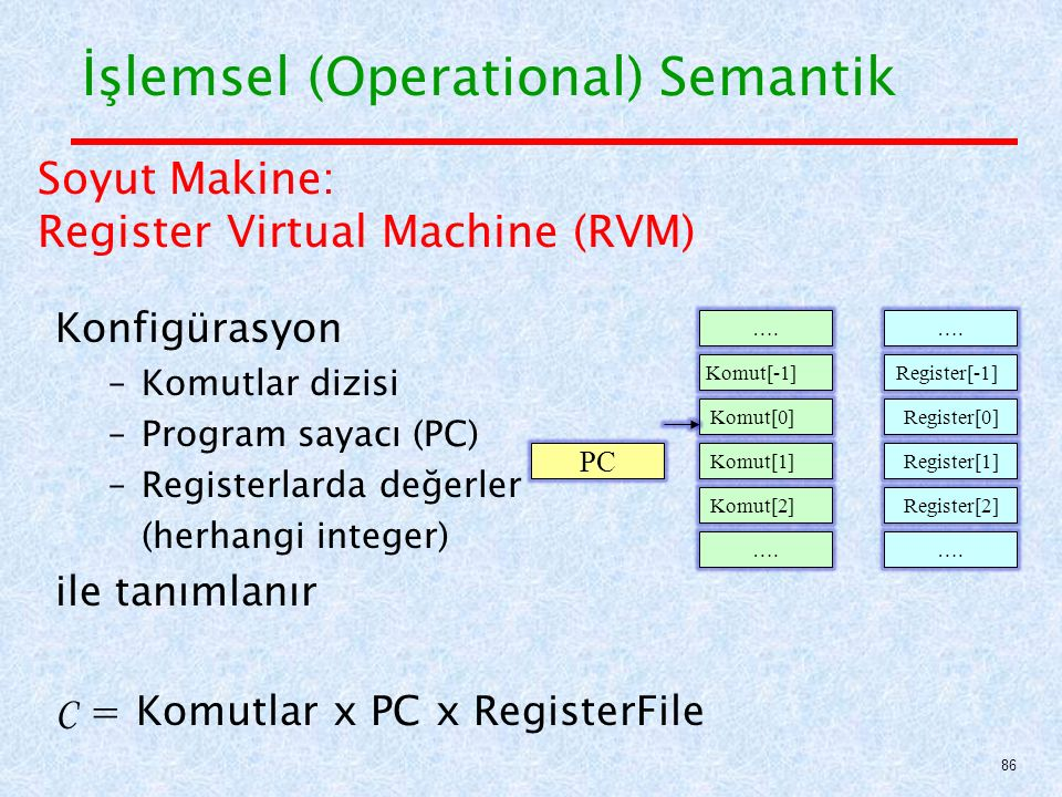 Soyut Makine: Register Virtual Machine (RVM)