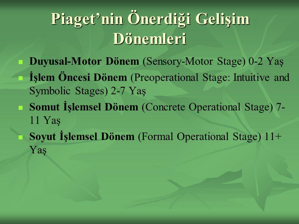 Piaget'nin Önerdiği Gelişim Dönemleri