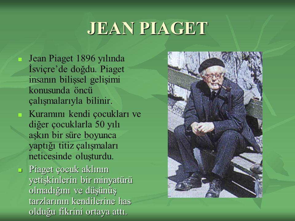 JEAN PIAGET Jean Piaget 1896 yılında İsviçre'de doğdu. Piaget insanın bilişsel gelişimi konusunda öncü çalışmalarıyla bilinir.