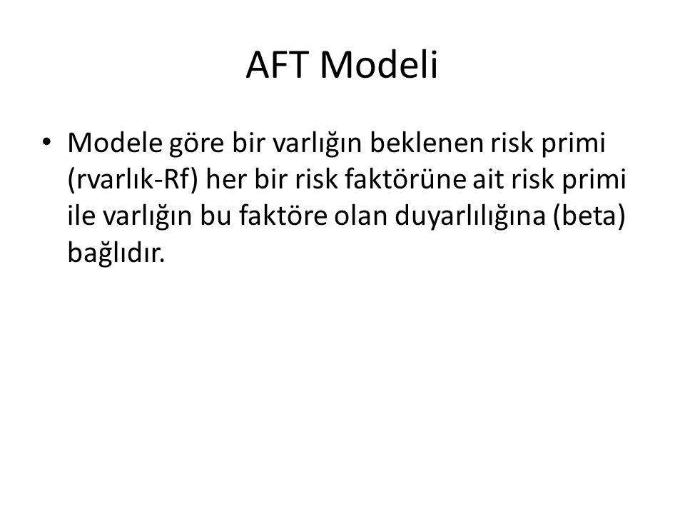 AFT Modeli