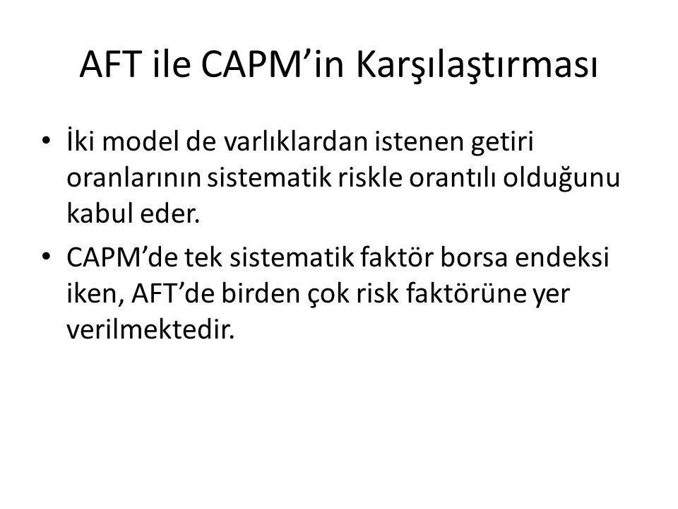 AFT ile CAPM'in Karşılaştırması