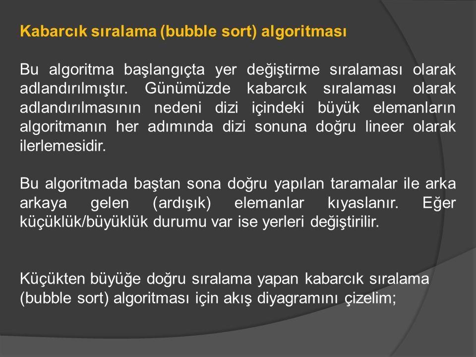 Kabarcık sıralama (bubble sort) algoritması
