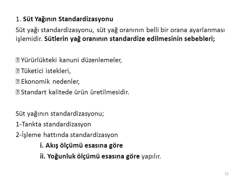 1. Süt Yağının Standardizasyonu