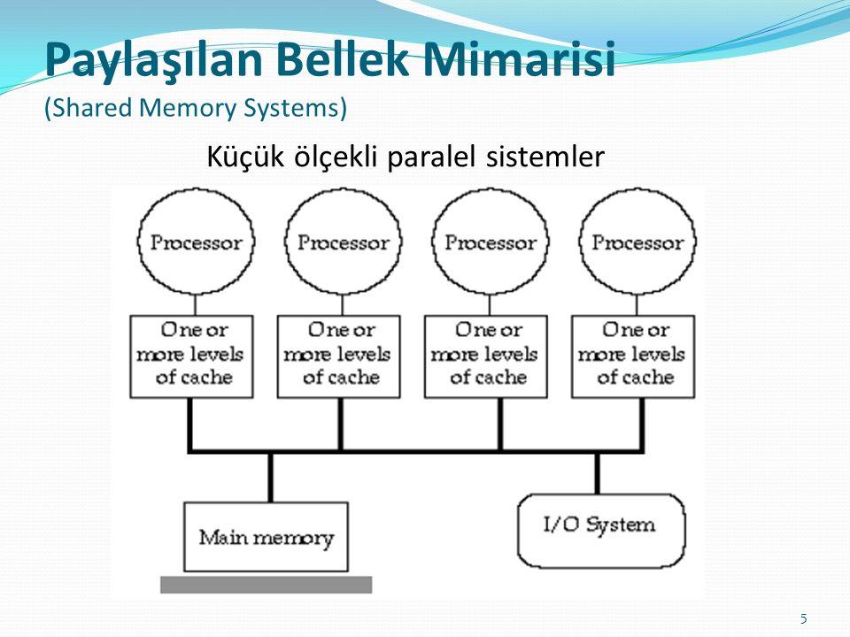 Paylaşılan Bellek Mimarisi (Shared Memory Systems)