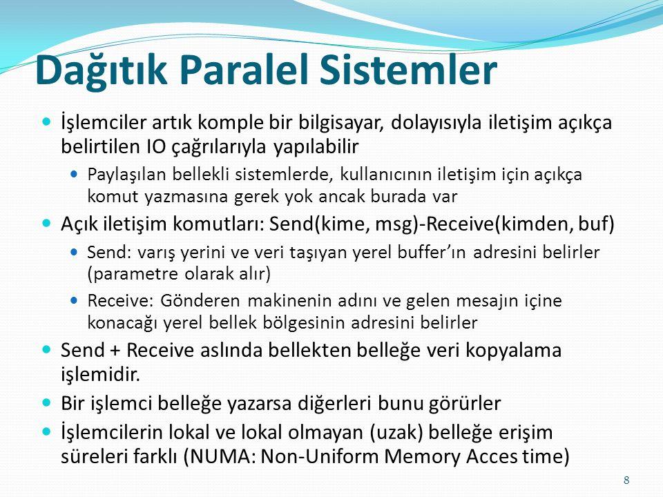 Dağıtık Paralel Sistemler