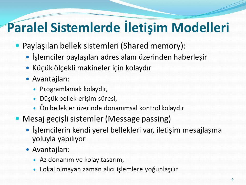 Paralel Sistemlerde İletişim Modelleri