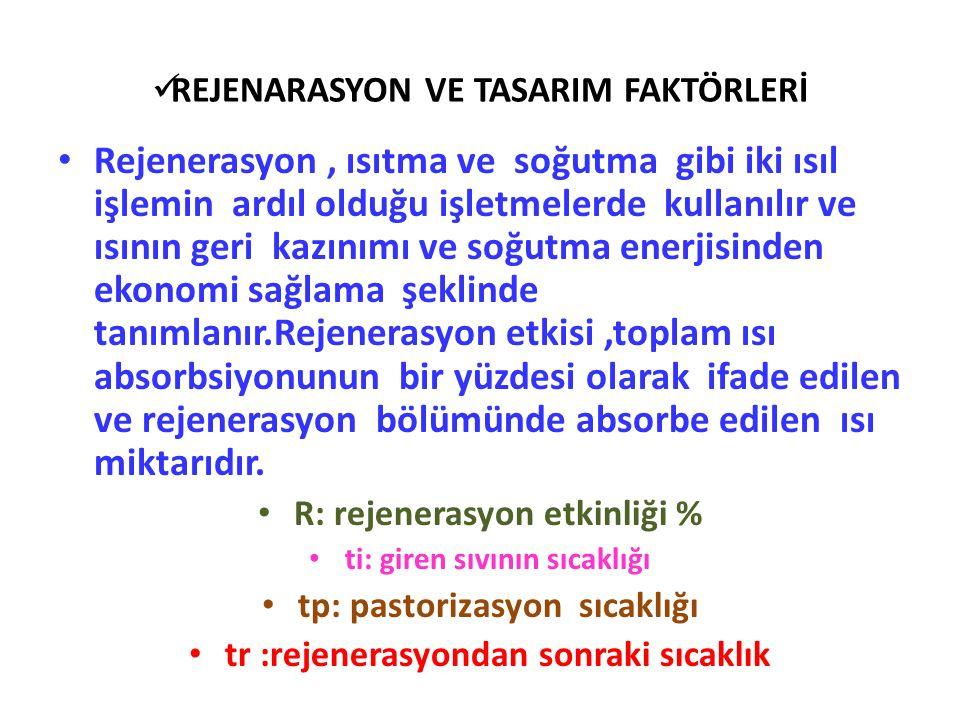 REJENARASYON VE TASARIM FAKTÖRLERİ