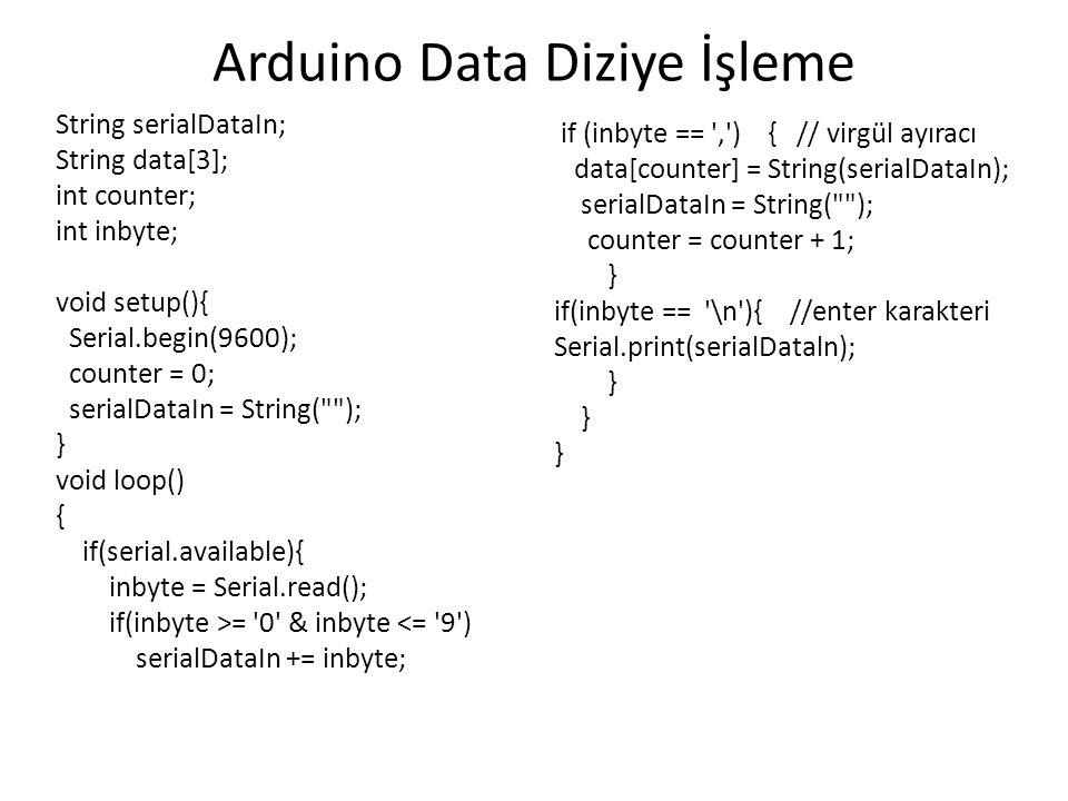 Arduino Data Diziye İşleme