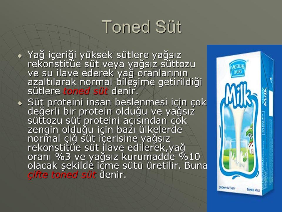 Toned Süt