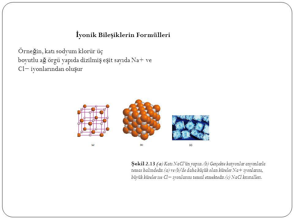 İyonik Bileşiklerin Formülleri