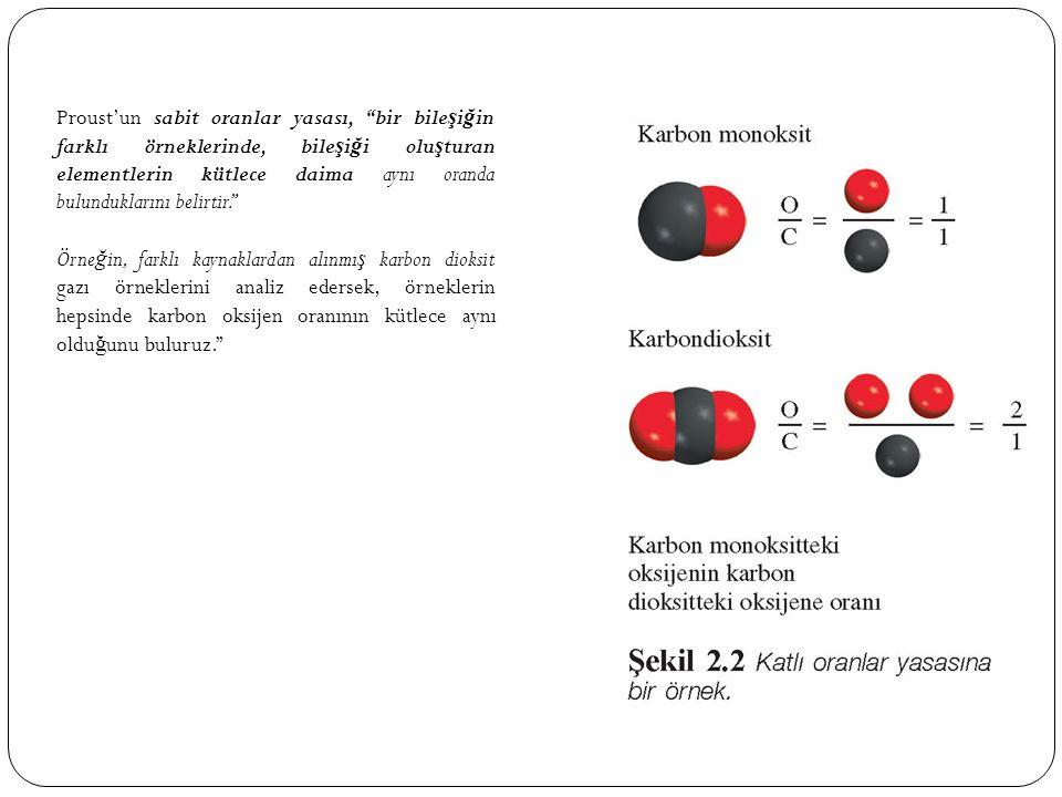 Proust'un sabit oranlar yasası, bir bileşiğin farklı örneklerinde, bileşiği oluşturan elementlerin kütlece daima aynı oranda bulunduklarını belirtir.