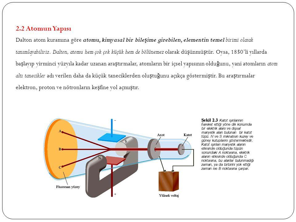 2.2 Atomun Yapısı