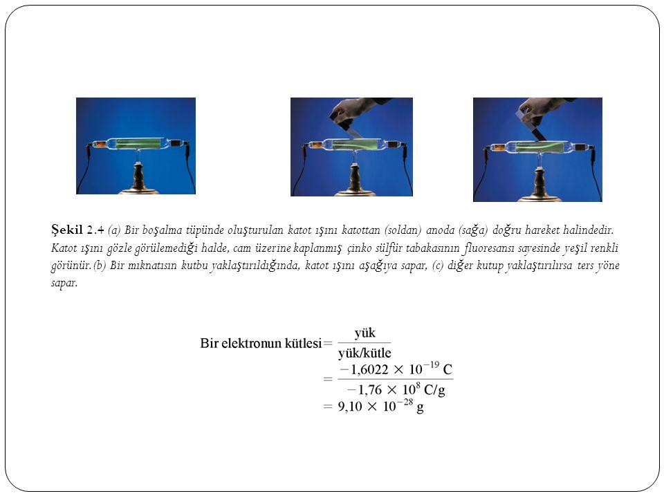 Şekil 2.4 (a) Bir boşalma tüpünde oluşturulan katot ışını katottan (soldan) anoda (sağa) doğru hareket halindedir.