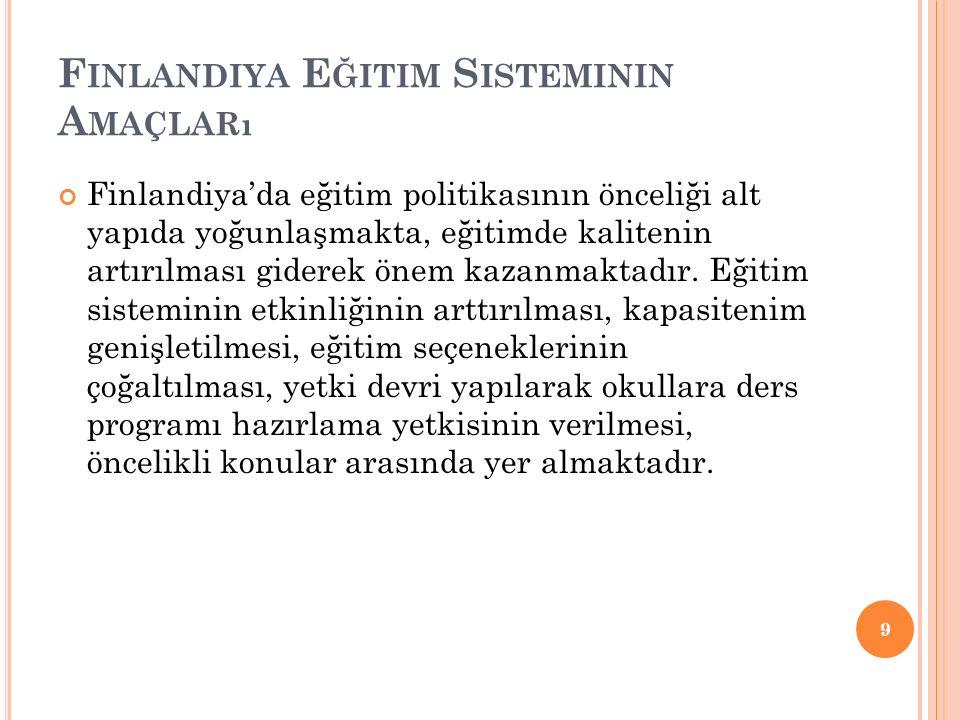 Finlandiya Eğitim Sisteminin Amaçları