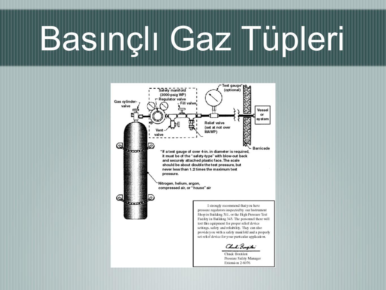 Basınçlı Gaz Tüpleri