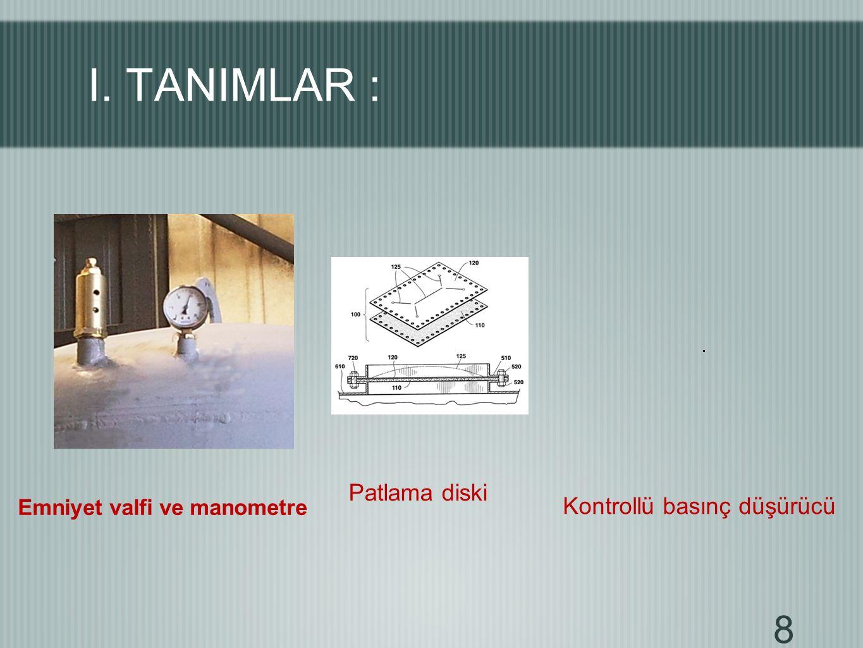I. TANIMLAR : Patlama diski Kontrollü basınç düşürücü