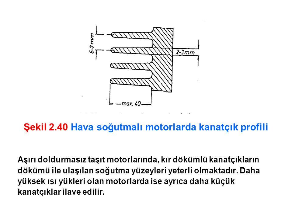 Şekil 2.40 Hava soğutmalı motorlarda kanatçık profili