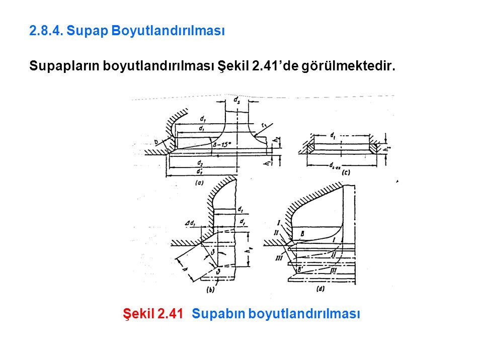 Şekil 2.41 Supabın boyutlandırılması