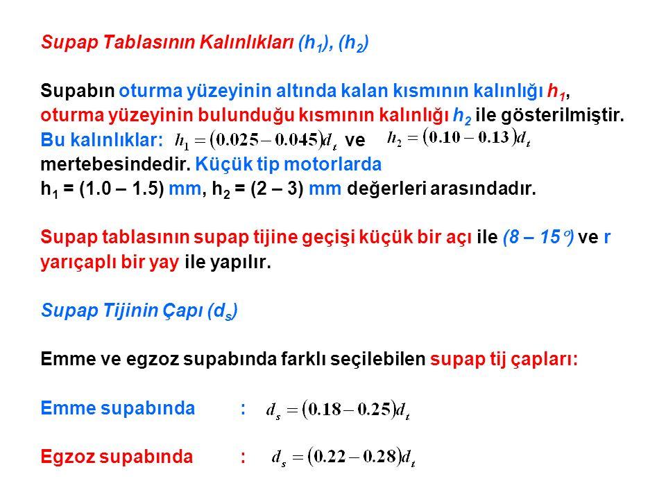 Supap Tablasının Kalınlıkları (h1), (h2)