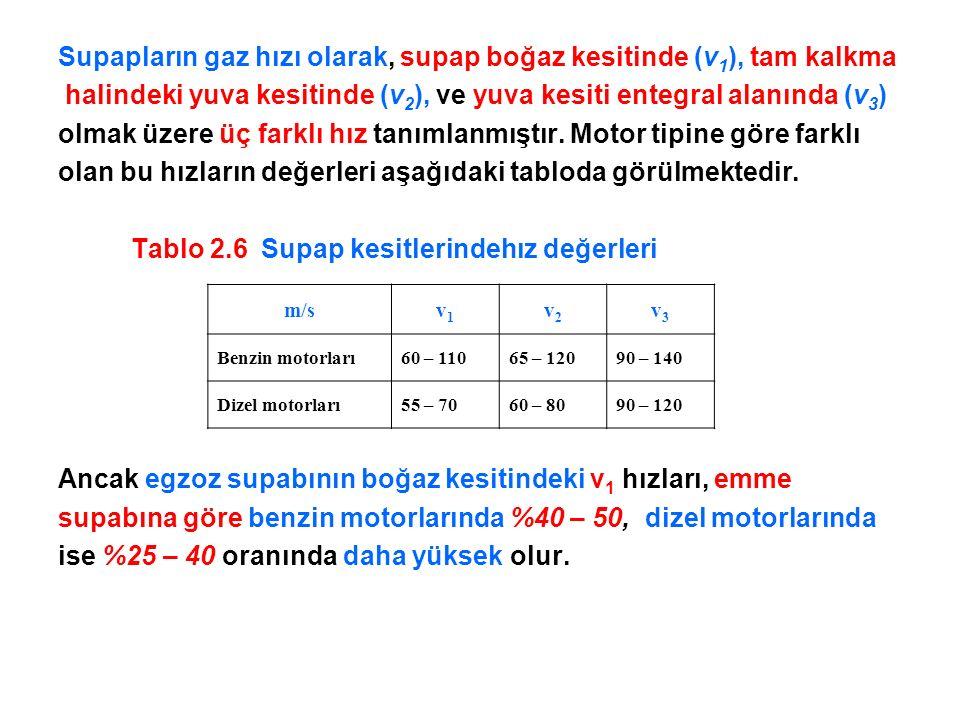 Supapların gaz hızı olarak, supap boğaz kesitinde (v1), tam kalkma