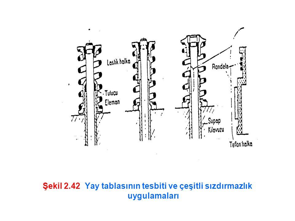 Şekil 2.42 Yay tablasının tesbiti ve çeşitli sızdırmazlık uygulamaları