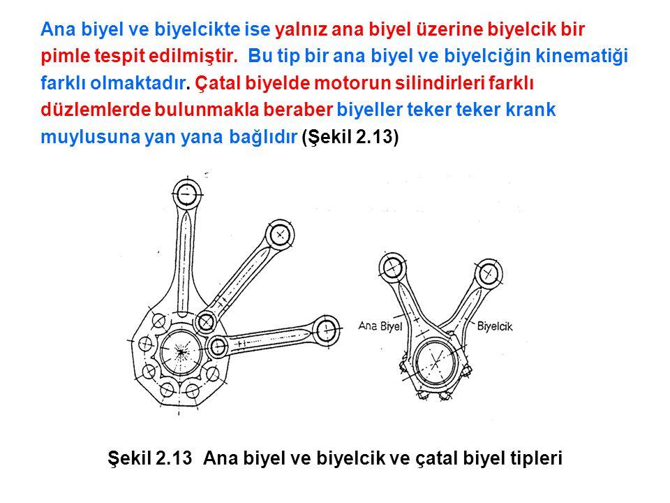 Şekil 2.13 Ana biyel ve biyelcik ve çatal biyel tipleri
