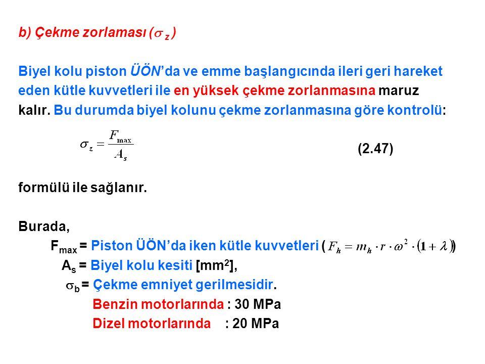 b) Çekme zorlaması ( z )