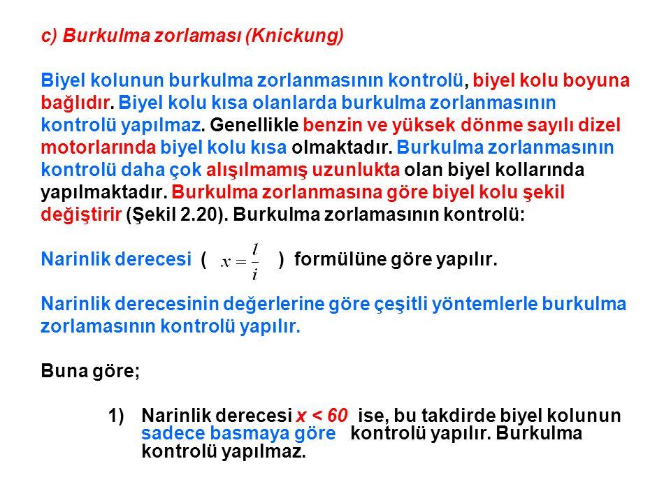 c) Burkulma zorlaması (Knickung)