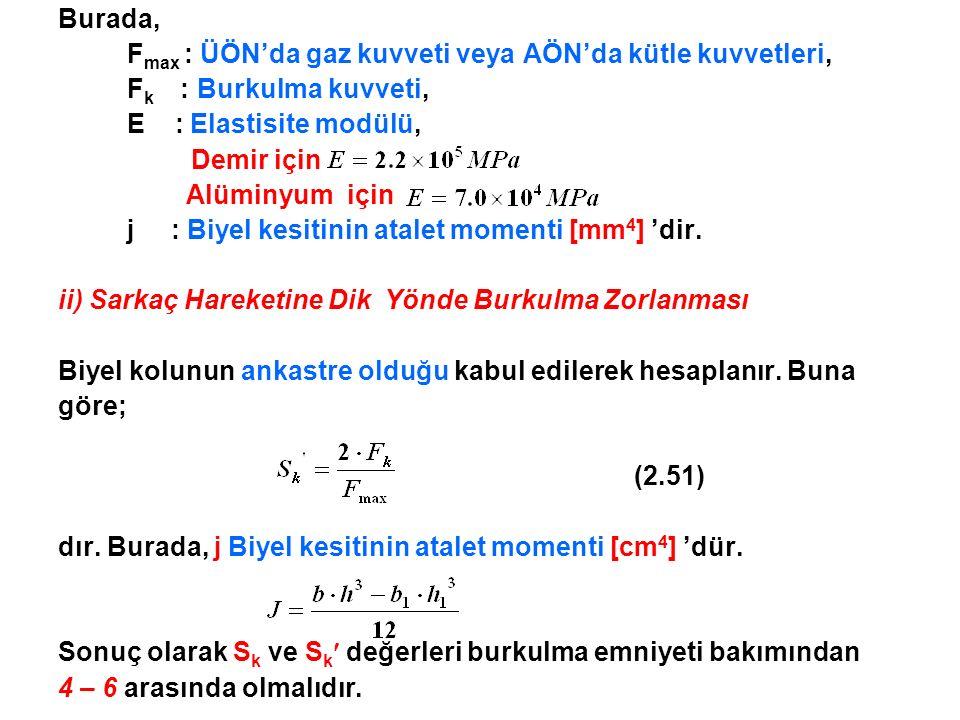 Burada, Fmax : ÜÖN'da gaz kuvveti veya AÖN'da kütle kuvvetleri, Fk : Burkulma kuvveti, E : Elastisite modülü,