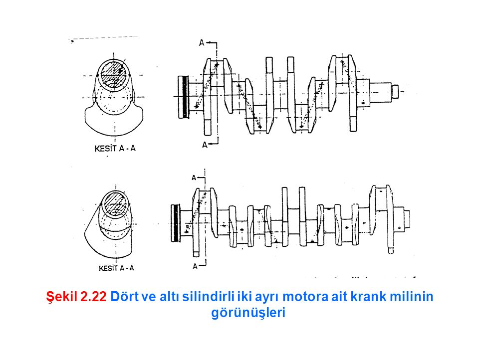 Şekil 2.22 Dört ve altı silindirli iki ayrı motora ait krank milinin görünüşleri