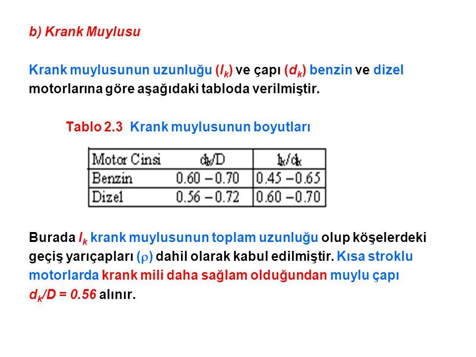 b) Krank Muylusu Krank muylusunun uzunluğu (lk) ve çapı (dk) benzin ve dizel. motorlarına göre aşağıdaki tabloda verilmiştir.