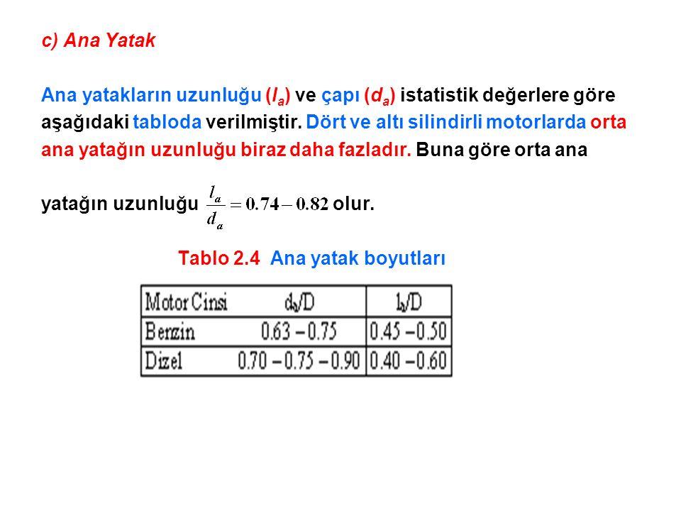 c) Ana Yatak Ana yatakların uzunluğu (la) ve çapı (da) istatistik değerlere göre.