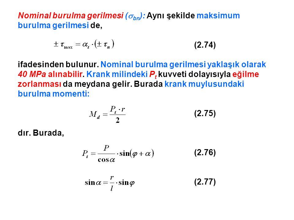 Nominal burulma gerilmesi (bn): Aynı şekilde maksimum