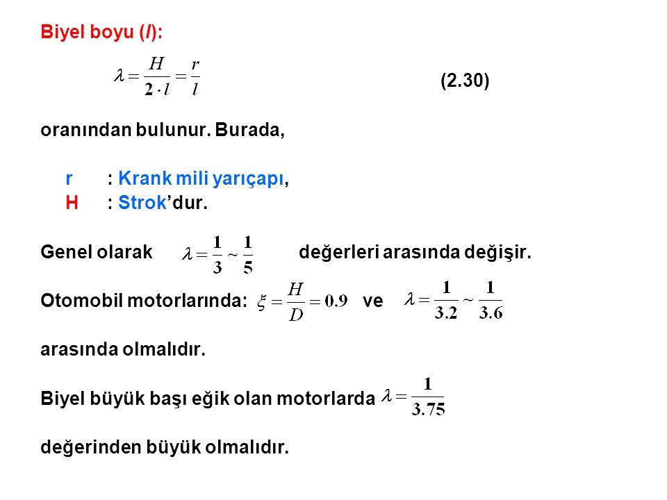 Biyel boyu (l): (2.30) oranından bulunur. Burada, r : Krank mili yarıçapı, H : Strok'dur.