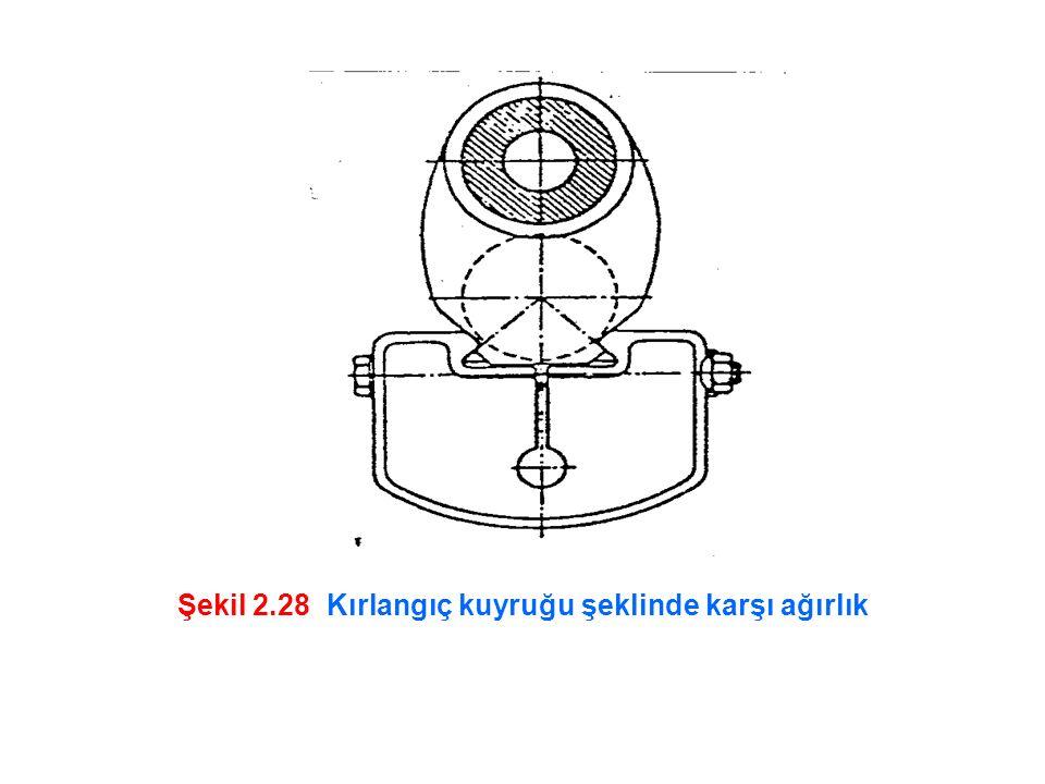 Şekil 2.28 Kırlangıç kuyruğu şeklinde karşı ağırlık