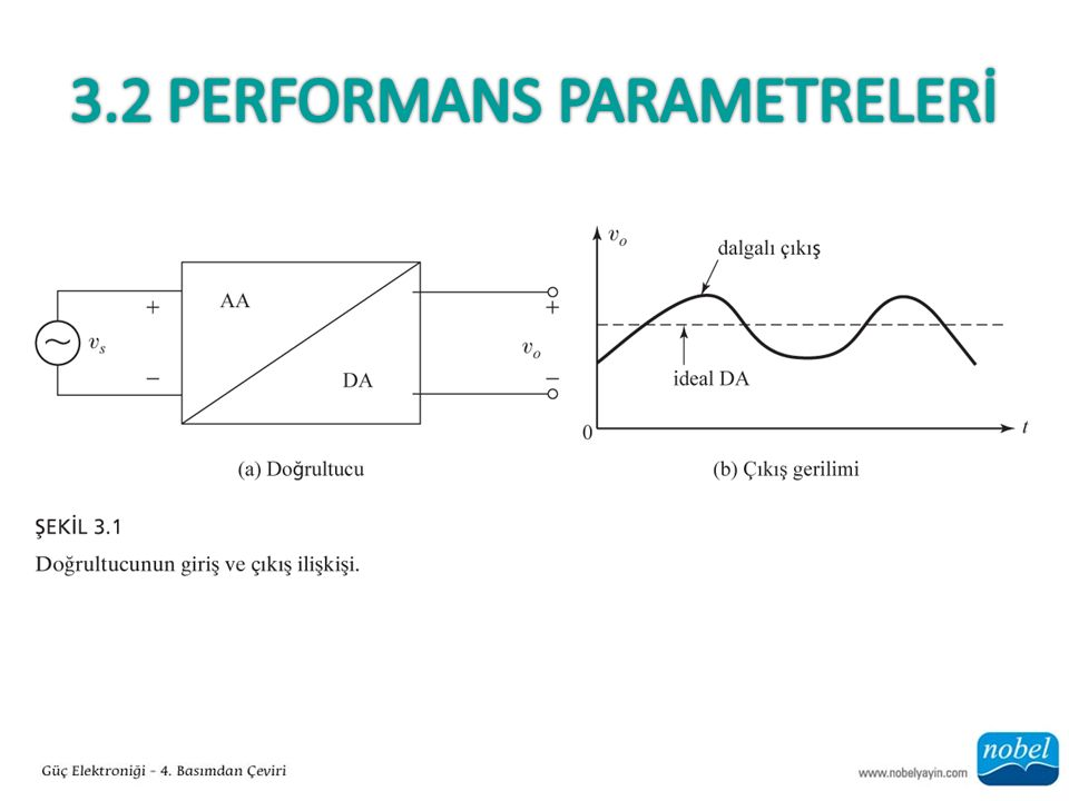 3.2 PERFORMANS PARAMETRELERİ