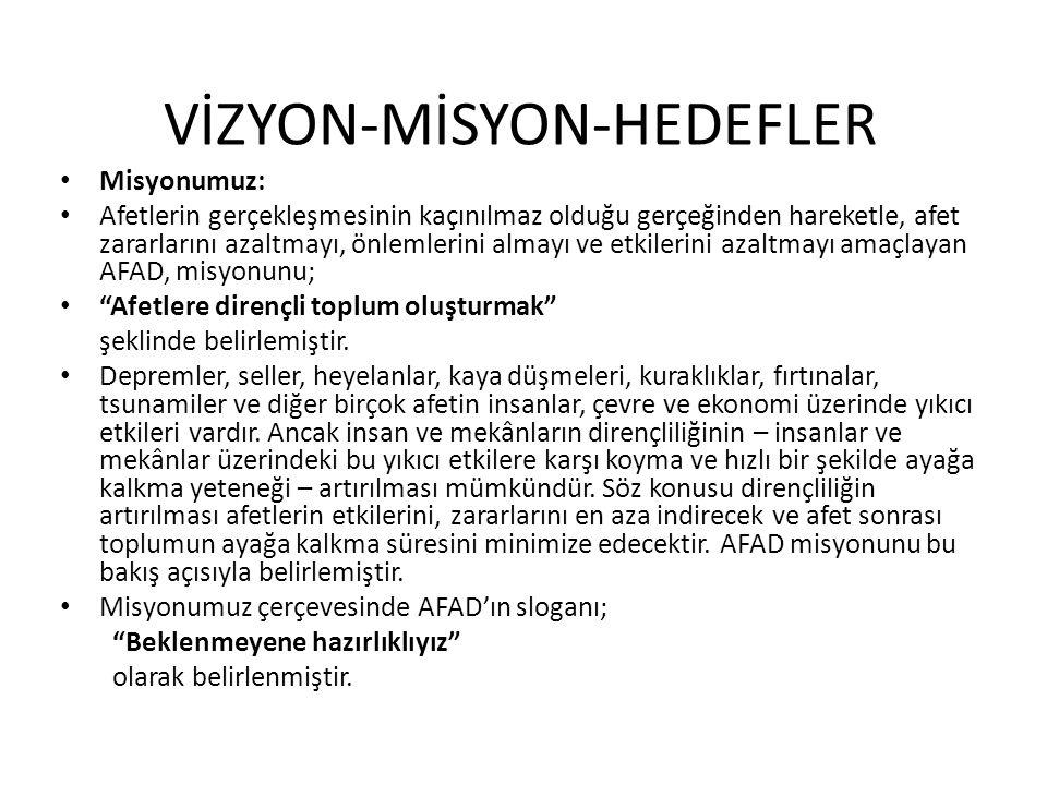 VİZYON-MİSYON-HEDEFLER