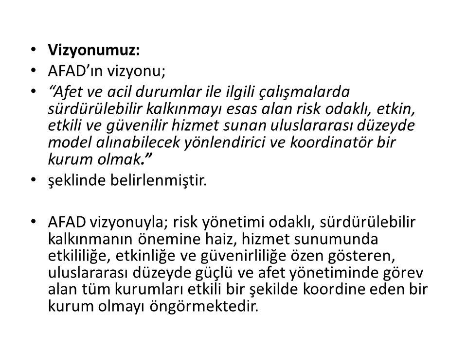 Vizyonumuz: AFAD'ın vizyonu;