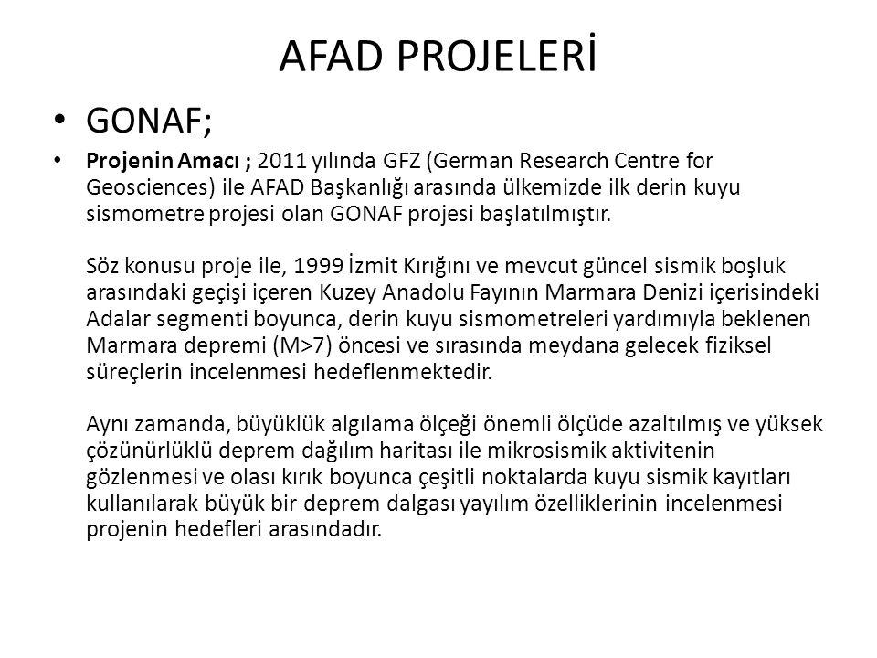 AFAD PROJELERİ GONAF;