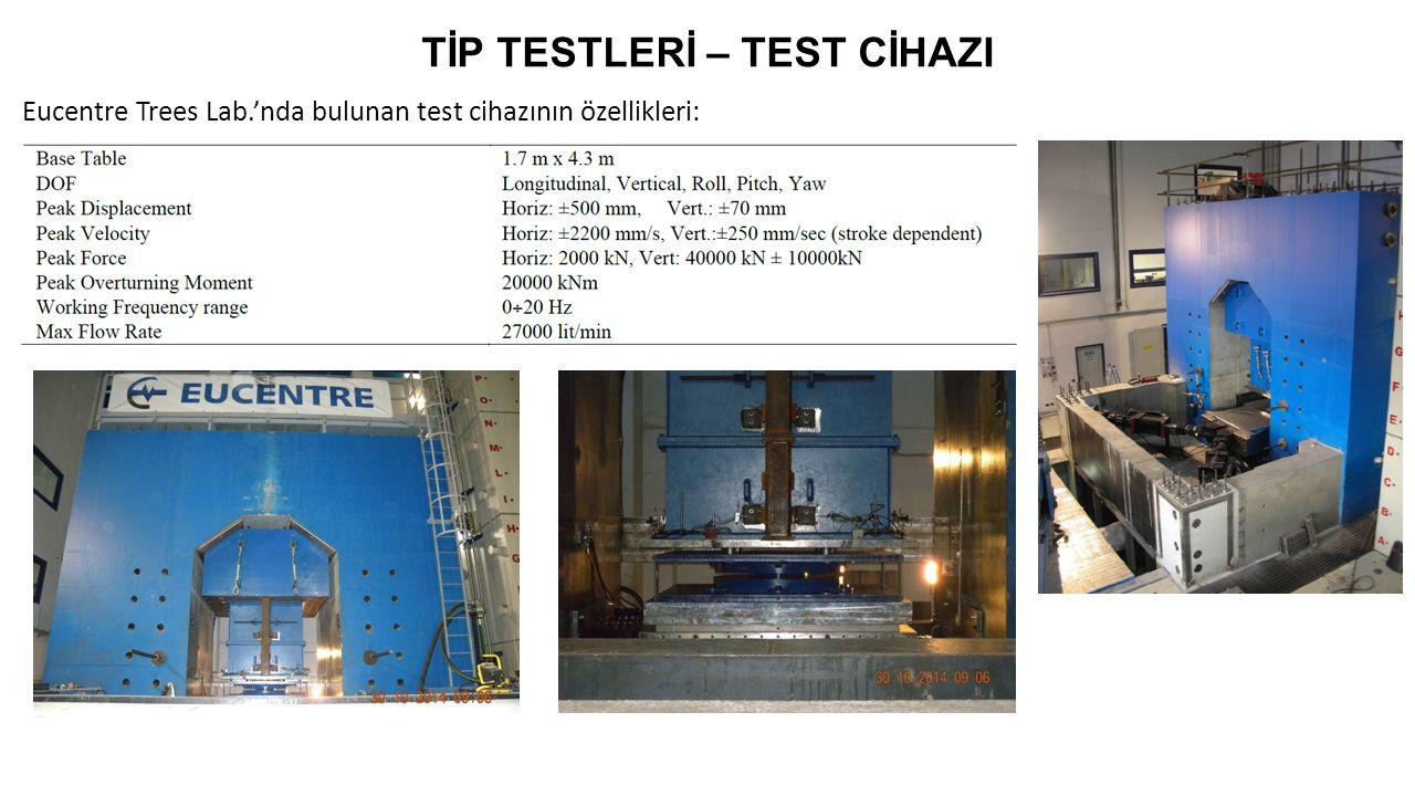 TİP TESTLERİ – TEST CİHAZI