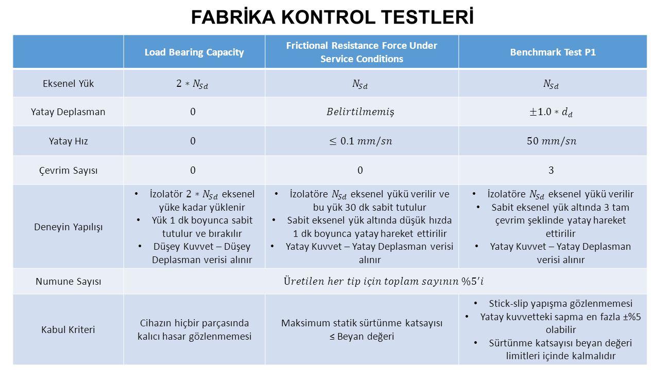 FABRİKA KONTROL TESTLERİ