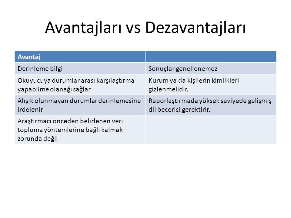 Avantajları vs Dezavantajları